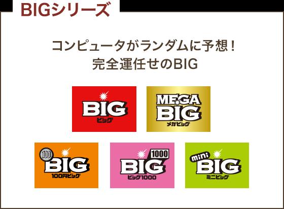 メガビック メガビック(MEGA BIG)の確率と攻略法
