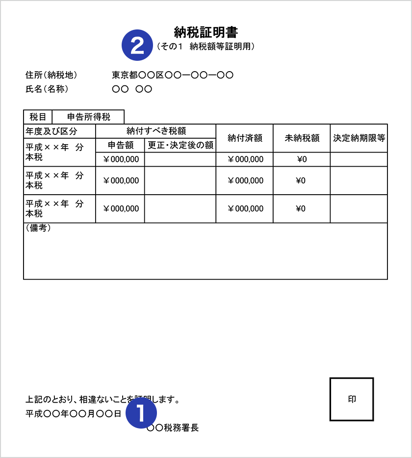 個人 住民 税 の 課税 証明 書