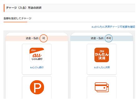 銀行 ぶん 入金 じ 方法 au チャージ残高ゼロでも買い物できる! 『au